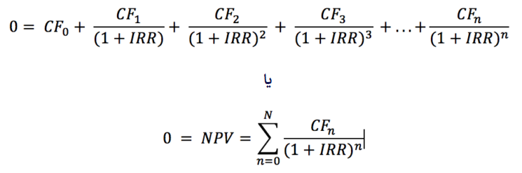 نحوه محاسبه نرخ بازده داخلی (IRR)